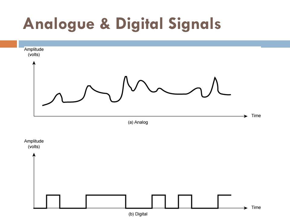 Direct Sequence Spread Spectrum pada Receiver