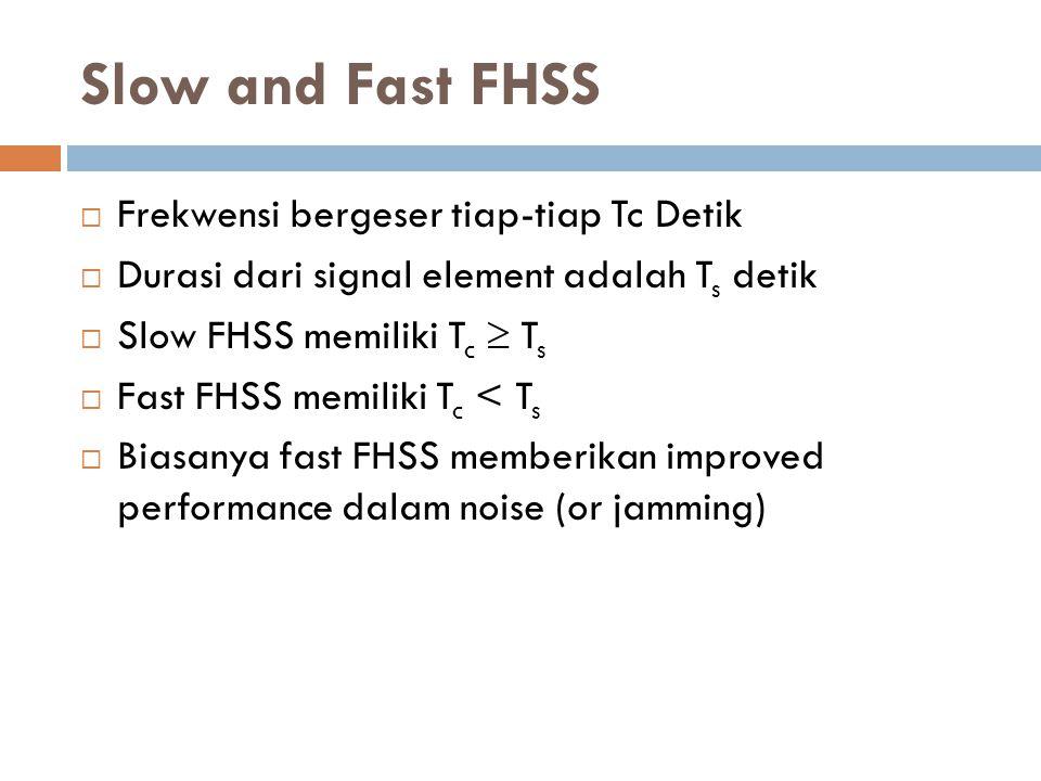 Slow and Fast FHSS  Frekwensi bergeser tiap-tiap Tc Detik  Durasi dari signal element adalah T s detik  Slow FHSS memiliki T c  T s  Fast FHSS memiliki T c < T s  Biasanya fast FHSS memberikan improved performance dalam noise (or jamming)