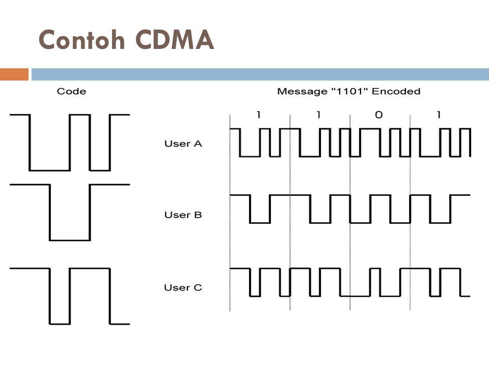 Contoh CDMA