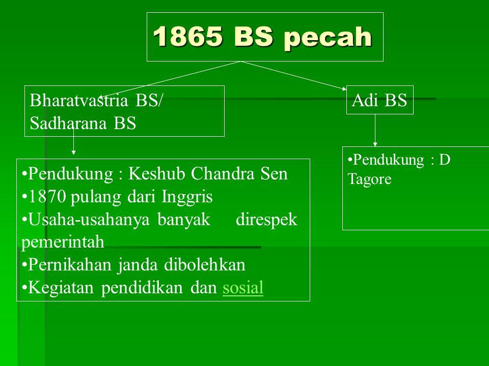 1865 BS pecah Bharatvastria BS/ Sadharana BS Adi BS Pendukung : Keshub Chandra Sen 1870 pulang dari Inggris Usaha-usahanya banyak direspek pemerintah