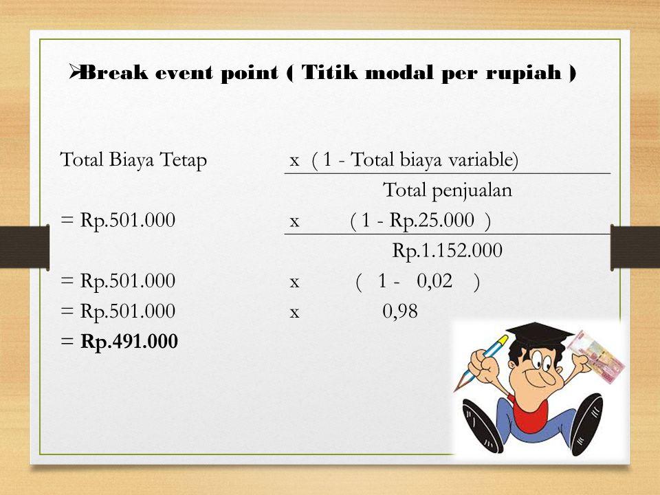 X 100% = X 100% = 54,35%  Persentasi Laba  Break event point ( Titikbalik per porsi ) == 334 Porsi