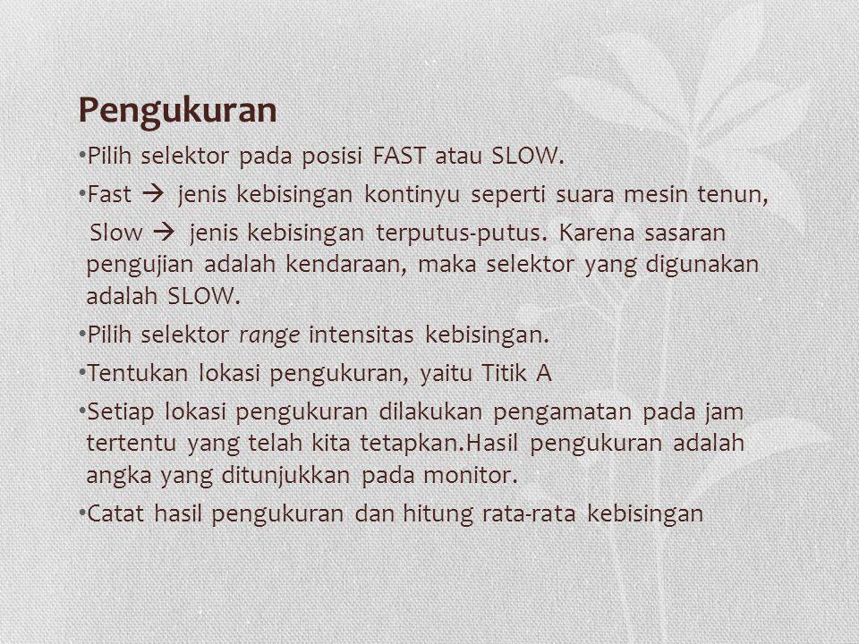 Pengukuran Pilih selektor pada posisi FAST atau SLOW.