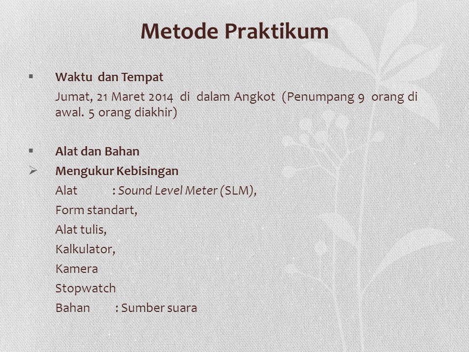 Metode Praktikum  Waktu dan Tempat Jumat, 21 Maret 2014 di dalam Angkot (Penumpang 9 orang di awal.
