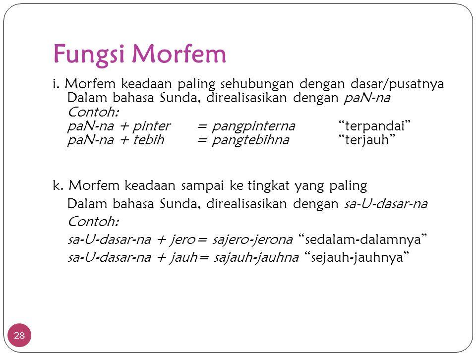 Fungsi Morfem 28 i. Morfem keadaan paling sehubungan dengan dasar/pusatnya Dalam bahasa Sunda, direalisasikan dengan paN-na Contoh: paN-na + pinter= p