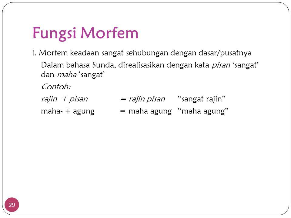 Fungsi Morfem 29 l. Morfem keadaan sangat sehubungan dengan dasar/pusatnya Dalam bahasa Sunda, direalisasikan dengan kata pisan 'sangat' dan maha 'san