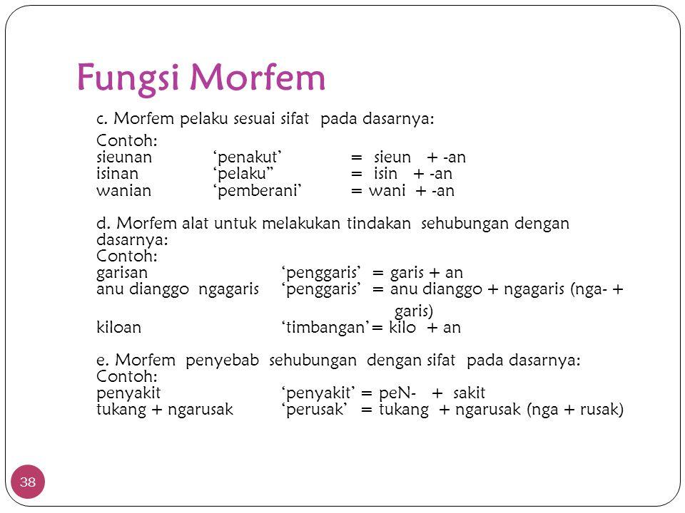 """Fungsi Morfem 38 c. Morfem pelaku sesuai sifat pada dasarnya: Contoh: sieunan'penakut' = sieun + -an isinan'pelaku""""= isin + -an wanian'pemberani'= wan"""