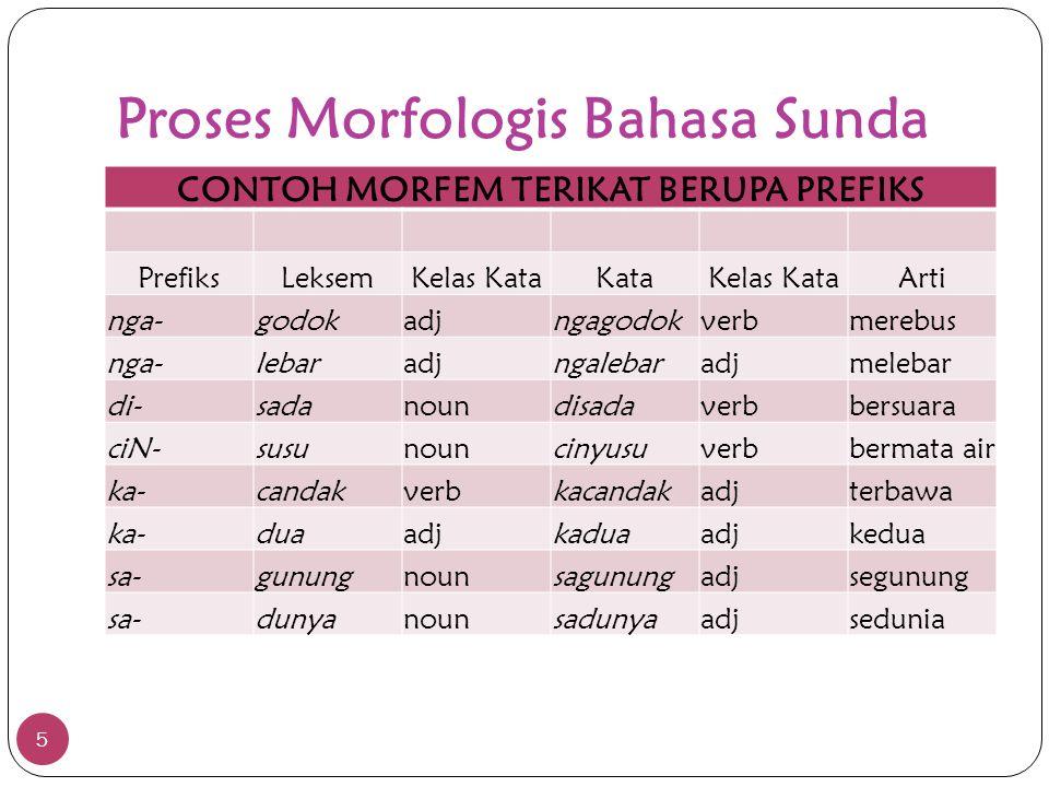 Proses Morfologis Bahasa Sunda 5 CONTOH MORFEM TERIKAT BERUPA PREFIKS PrefiksLeksemKelas KataKataKelas KataArti nga-godokadjngagodokverbmerebus nga-le