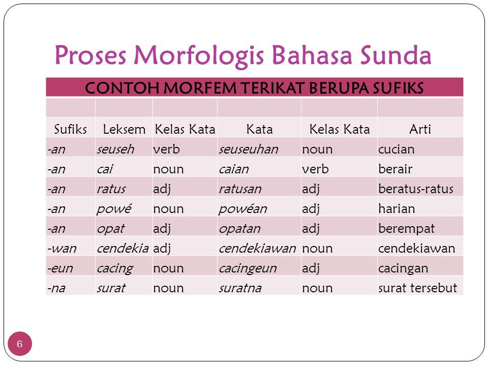 Proses Morfologis Bahasa Sunda 6 CONTOH MORFEM TERIKAT BERUPA SUFIKS SufiksLeksemKelas KataKataKelas KataArti -anseusehverbseuseuhannouncucian -ancain
