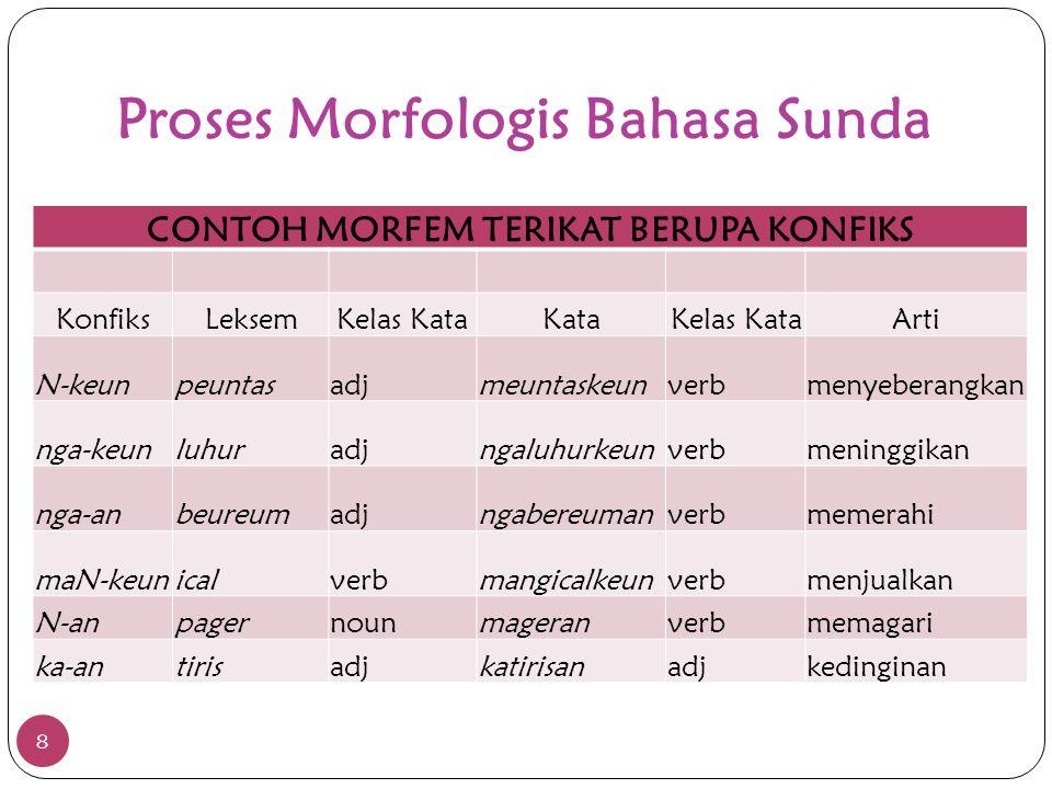Proses Morfologis Bahasa Sunda 8 CONTOH MORFEM TERIKAT BERUPA KONFIKS KonfiksLeksemKelas KataKataKelas KataArti N-keunpeuntasadjmeuntaskeunverbmenyebe
