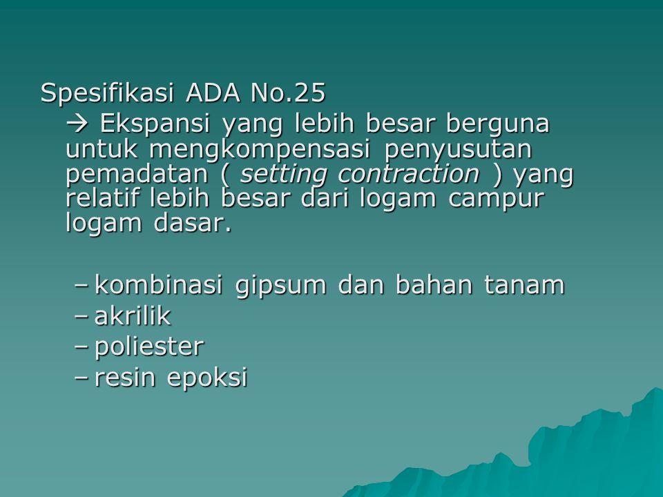 Spesifikasi ADA No.25  Ekspansi yang lebih besar berguna untuk mengkompensasi penyusutan pemadatan ( setting contraction ) yang relatif lebih besar dari logam campur logam dasar.