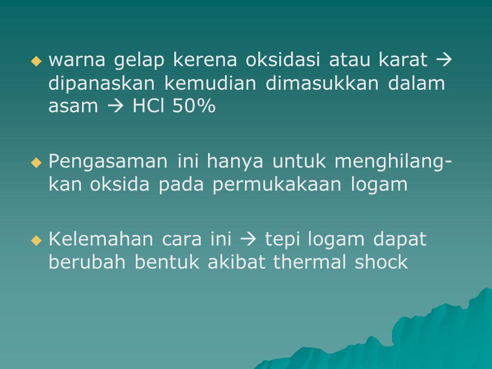   warna gelap kerena oksidasi atau karat  dipanaskan kemudian dimasukkan dalam asam  HCl 50%   Pengasaman ini hanya untuk menghilang- kan oksida pada permukakaan logam   Kelemahan cara ini  tepi logam dapat berubah bentuk akibat thermal shock