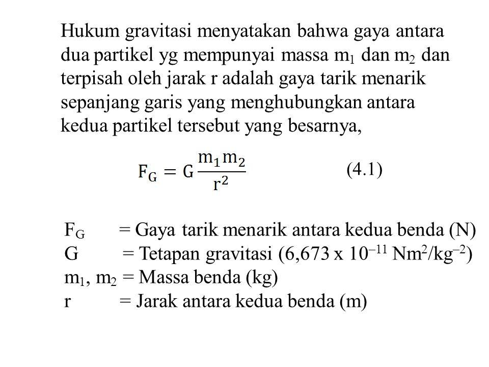 Hukum gravitasi menyatakan bahwa gaya antara dua partikel yg mempunyai massa m 1 dan m 2 dan terpisah oleh jarak r adalah gaya tarik menarik sepanjang