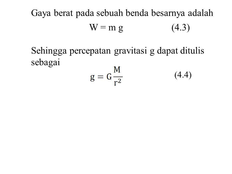 Gaya berat pada sebuah benda besarnya adalah W = m g (4.3) Sehingga percepatan gravitasi g dapat ditulis sebagai (4.4)