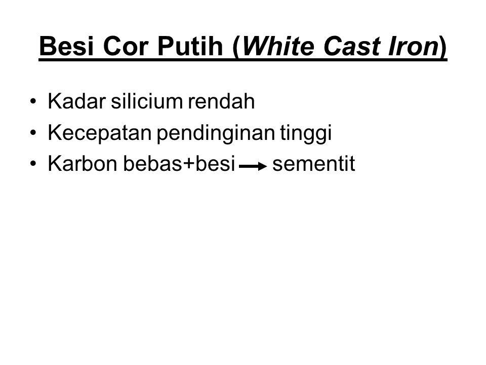 Penggunaan Besi Cor Nodular/Ductile (Nodular Cast Iron) Pada valves. pump bodies crankshafts roda gigi komponen- komponen otomotif.