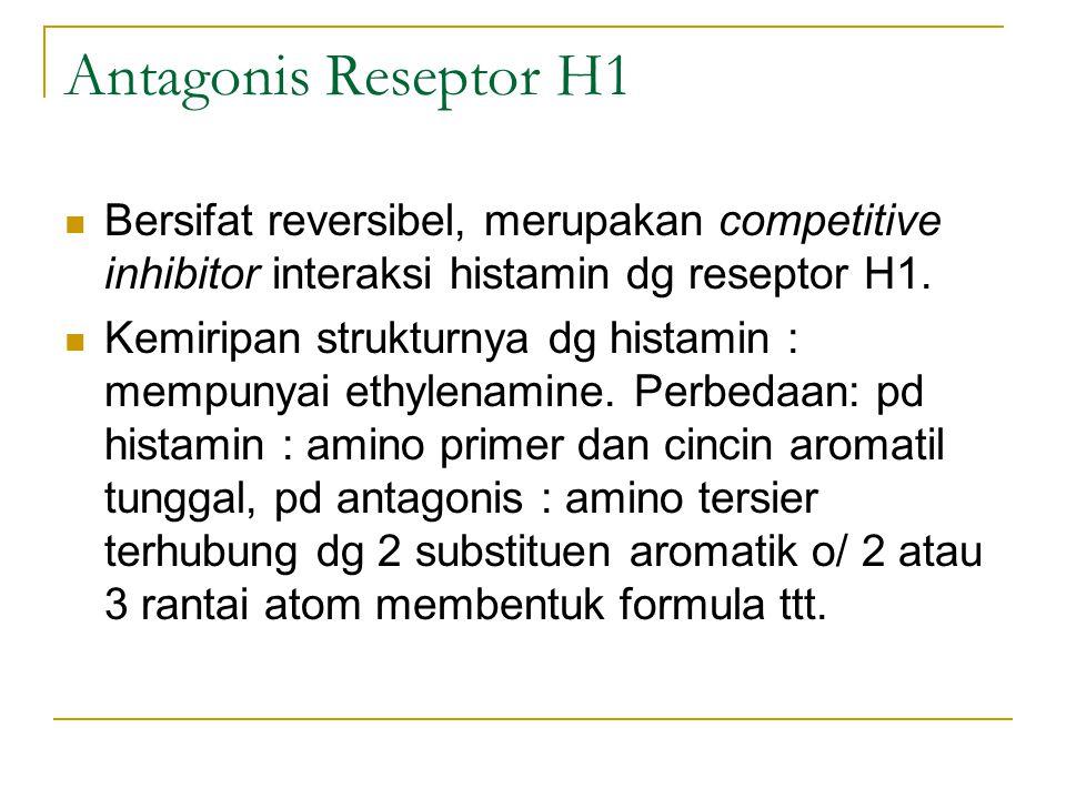 Antagonis Reseptor H1 Bersifat reversibel, merupakan competitive inhibitor interaksi histamin dg reseptor H1. Kemiripan strukturnya dg histamin : memp