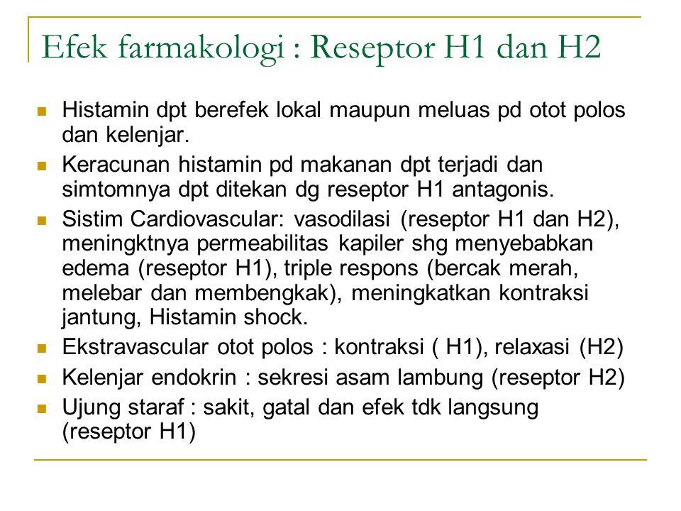 Efek farmakologi : Reseptor H1 dan H2 Histamin dpt berefek lokal maupun meluas pd otot polos dan kelenjar. Keracunan histamin pd makanan dpt terjadi d