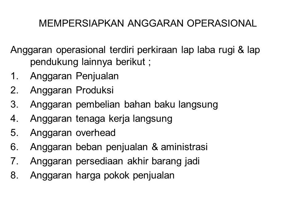 MEMPERSIAPKAN ANGGARAN OPERASIONAL Anggaran operasional terdiri perkiraan lap laba rugi & lap pendukung lainnya berikut ; 1.Anggaran Penjualan 2.Angga