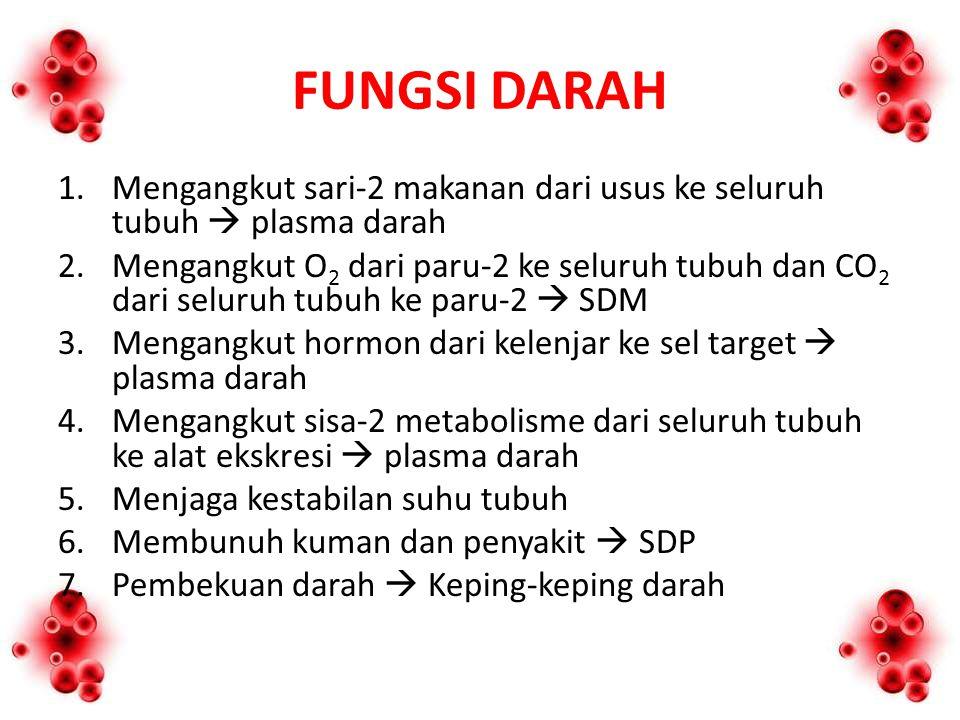FUNGSI DARAH 1.Mengangkut sari-2 makanan dari usus ke seluruh tubuh  plasma darah 2.Mengangkut O 2 dari paru-2 ke seluruh tubuh dan CO 2 dari seluruh