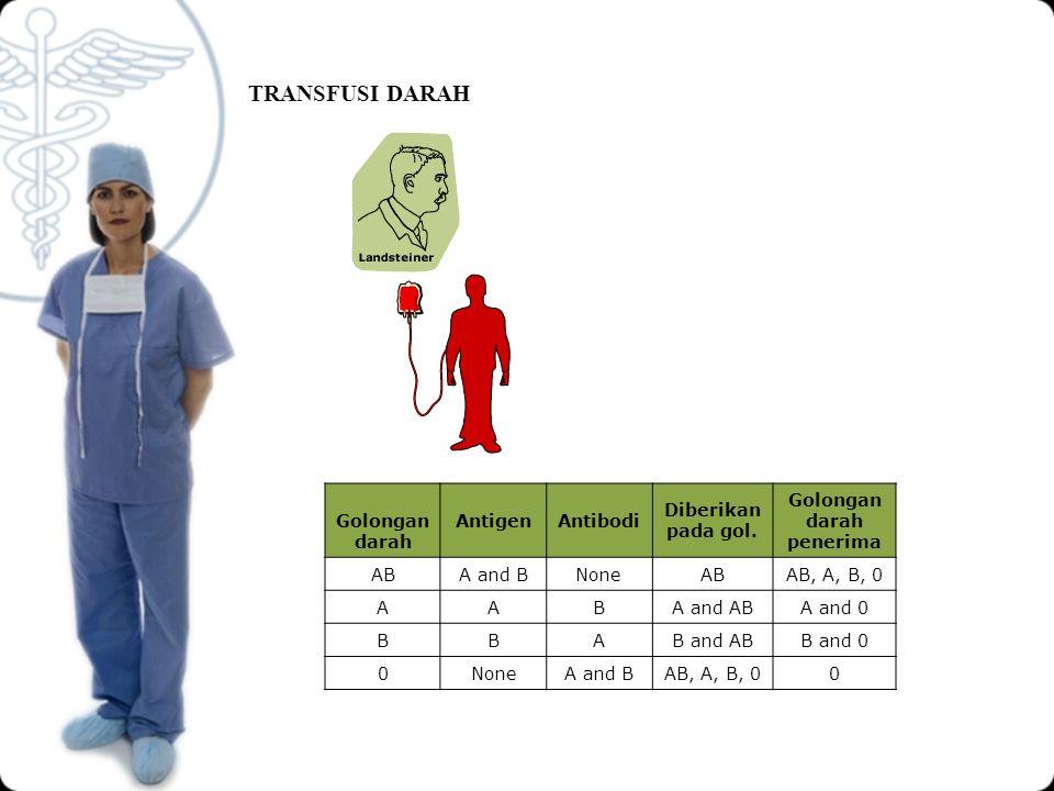 TRANSFUSI DARAH Golongan darah AntigenAntibodi Diberikan pada gol. Golongan darah penerima ABA and BNoneABAB, A, B, 0 AABA and ABA and 0 BBAB and ABB