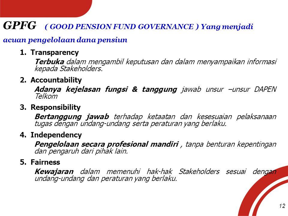 1.Transparency Terbuka dalam mengambil keputusan dan dalam menyampaikan informasi kepada Stakeholders. 2.Accountability Adanya kejelasan fungsi & tang