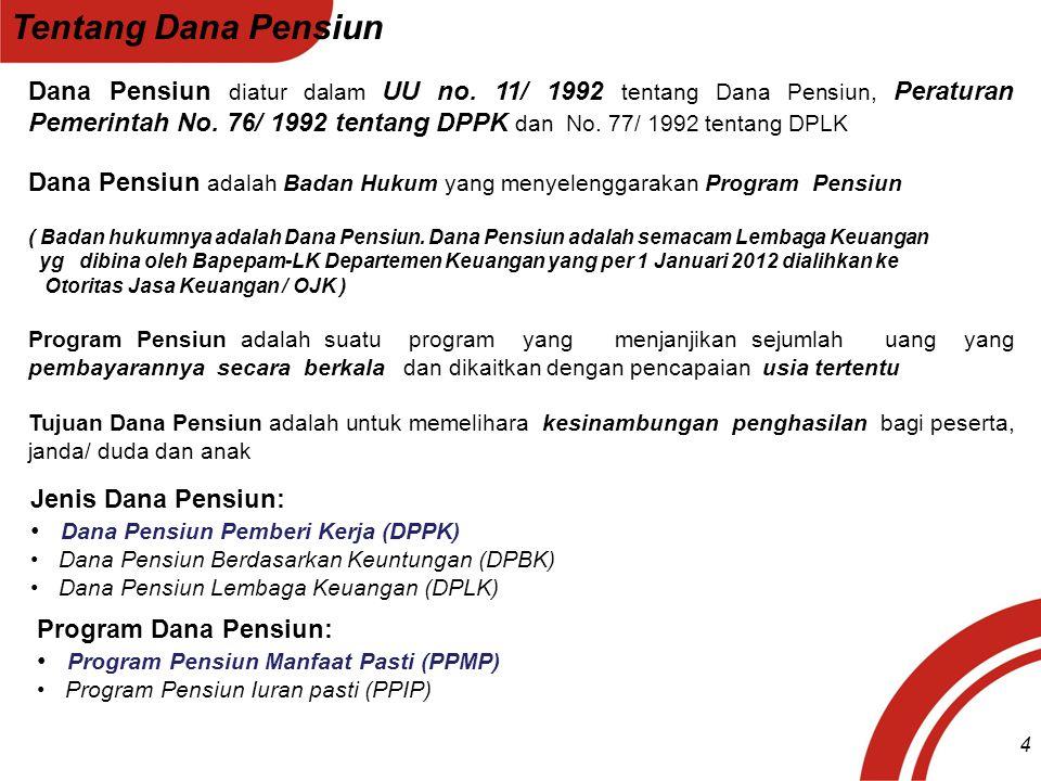 Dana Pensiun diatur dalam UU no. 11/ 1992 tentang Dana Pensiun, Peraturan Pemerintah No. 76/ 1992 tentang DPPK dan No. 77/ 1992 tentang DPLK Dana Pens
