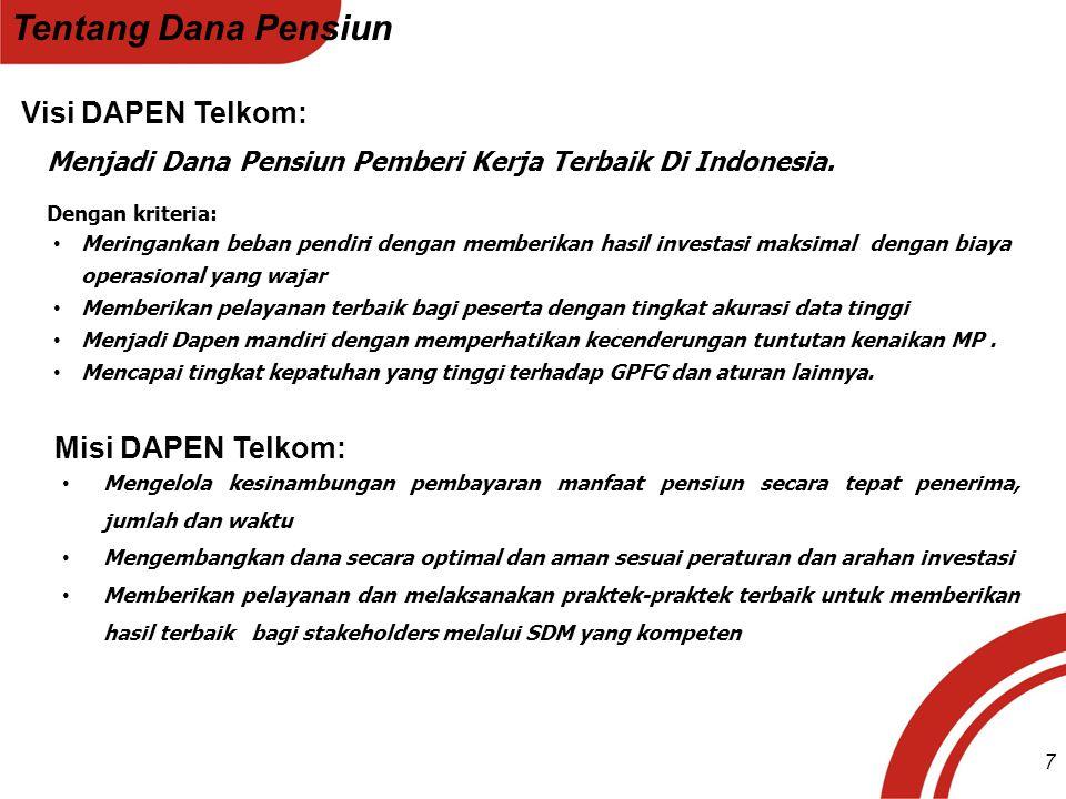 Misi DAPEN Telkom: Mengelola kesinambungan pembayaran manfaat pensiun secara tepat penerima, jumlah dan waktu Mengembangkan dana secara optimal dan am