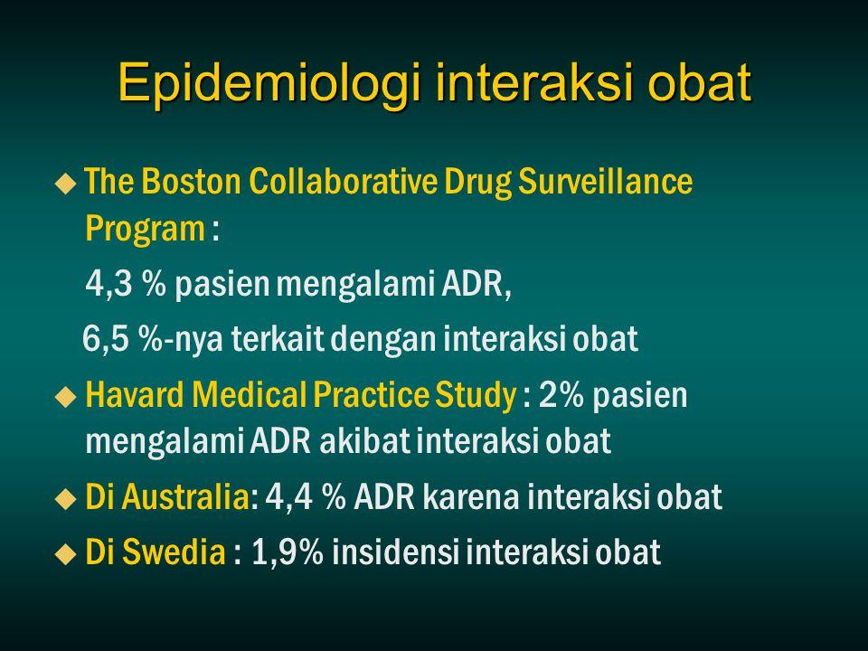 Epidemiologi interaksi obat   The Boston Collaborative Drug Surveillance Program : 4,3 % pasien mengalami ADR, 6,5 %-nya terkait dengan interaksi ob