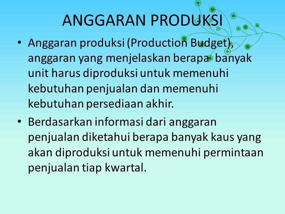 ANGGARAN PRODUKSI Anggaran produksi (Production Budget), anggaran yang menjelaskan berapa banyak unit harus diproduksi untuk memenuhi kebutuhan penjua