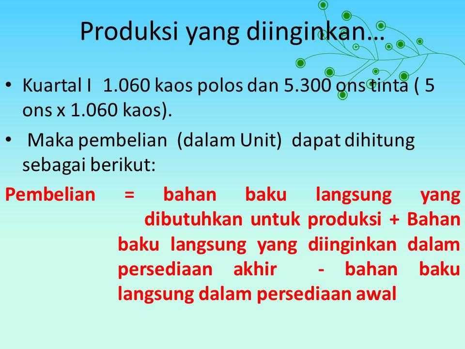 Produksi yang diinginkan… Kuartal I 1.060 kaos polos dan 5.300 ons tinta ( 5 ons x 1.060 kaos). Maka pembelian (dalam Unit) dapat dihitung sebagai ber