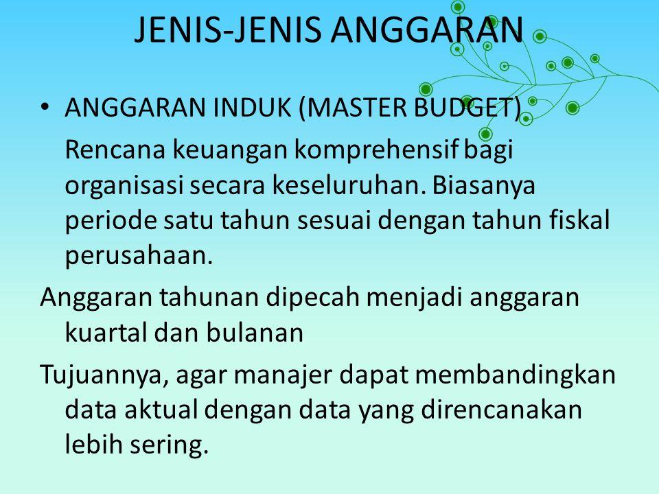 JENIS-JENIS ANGGARAN ANGGARAN INDUK (MASTER BUDGET) Rencana keuangan komprehensif bagi organisasi secara keseluruhan. Biasanya periode satu tahun sesu