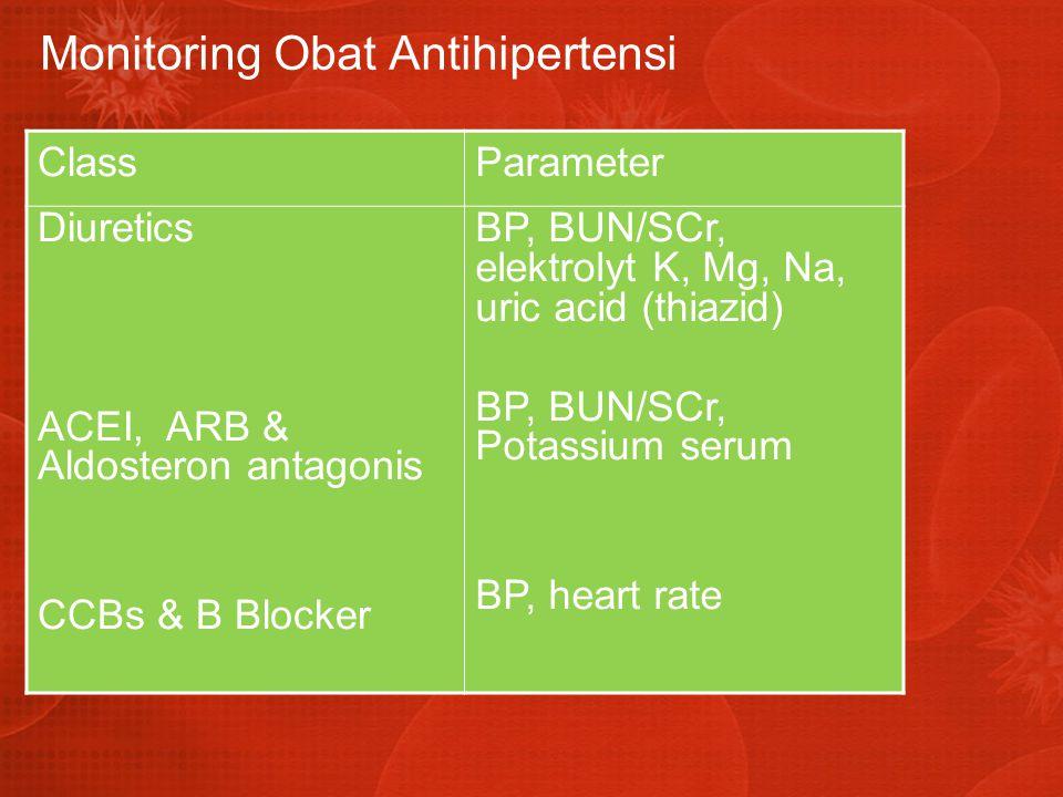 Monitoring Obat Antihipertensi ClassParameter Diuretics ACEI, ARB & Aldosteron antagonis CCBs & Β Blocker BP, BUN/SCr, elektrolyt K, Mg, Na, uric acid