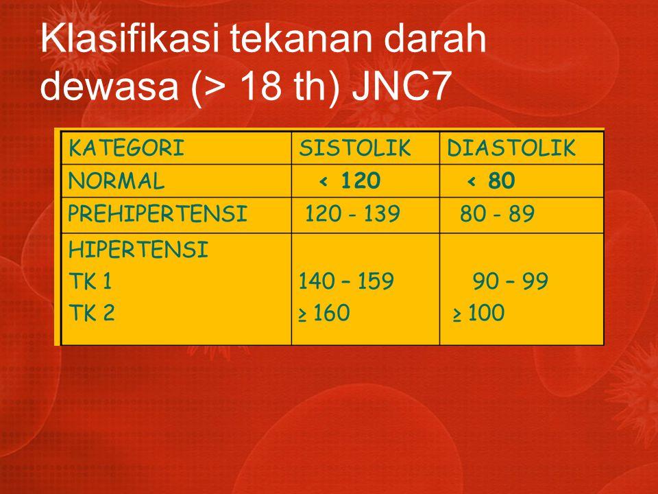 Klasifikasi tekanan darah dewasa (> 18 th) JNC7