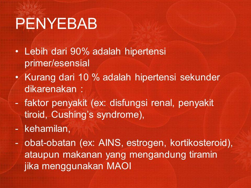 PENYEBAB Lebih dari 90% adalah hipertensi primer/esensial Kurang dari 10 % adalah hipertensi sekunder dikarenakan : -faktor penyakit (ex: disfungsi re