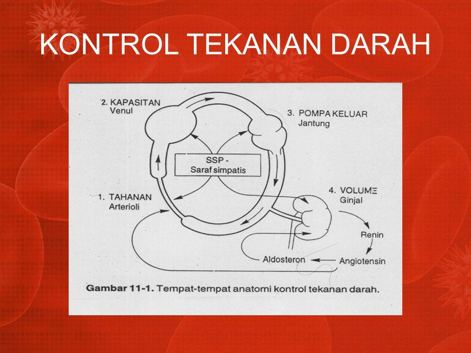 KONTROL TEKANAN DARAH