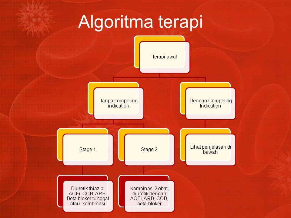 Algoritma terapi Terapi awal Tanpa compeling indication Stage 1 Diuretik thiazid, ACEi, CCB, ARB, Beta bloker tunggal atau kombinasi Stage 2 Kombinasi