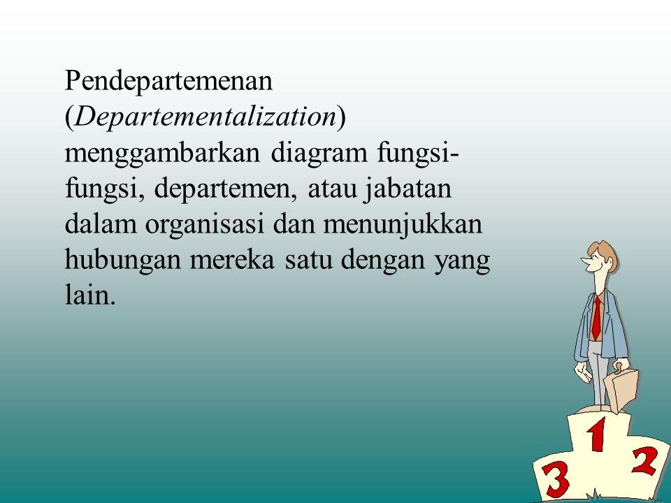 Faktor-faktor penentu struktur organisasi: Strategi dan struktur organisasi Teknologi sebagai faktor penentu struktur. Manusia sebagai faktor penentu