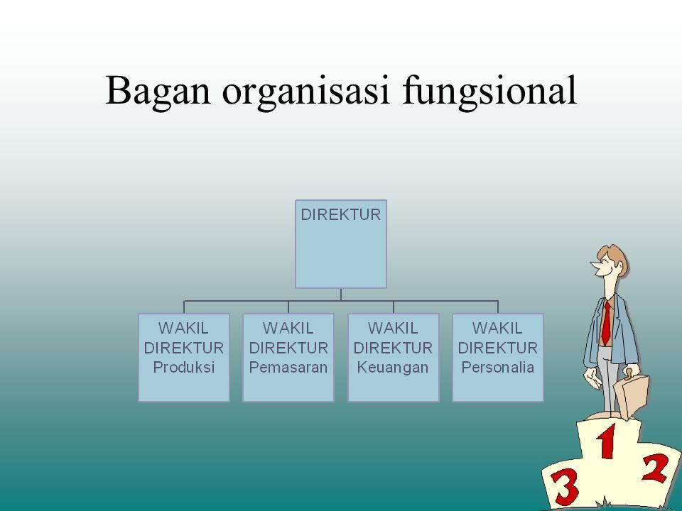 Suatu departemen organisasi secara formal dapat distruktur menjadi tiga: Berdasarkan fungsi, menghimpun semua orang yang terlibat dalam suatu aktivita