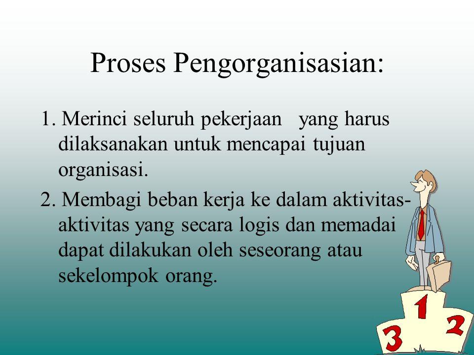Organisasi memiliki dua arti umum yaitu: 1. mengacu pada suatu lembaga (institution) atau kelompok fungsional. 2. mengacu pada proses pengorganisasian