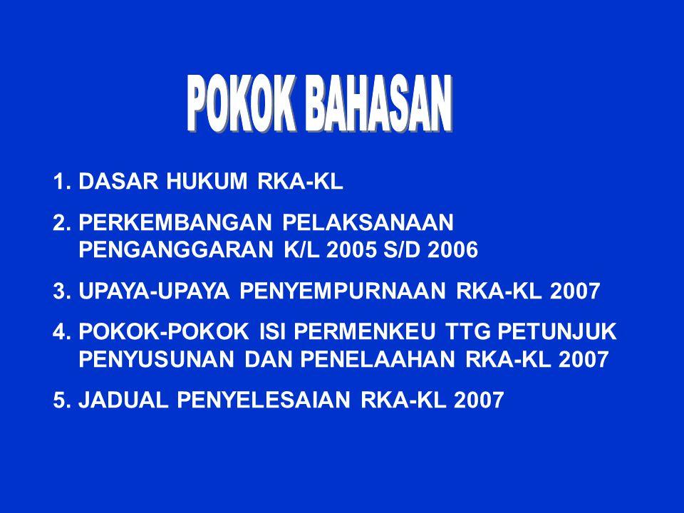 1.DASAR HUKUM RKA-KL 2.PERKEMBANGAN PELAKSANAAN PENGANGGARAN K/L 2005 S/D 2006 3.UPAYA-UPAYA PENYEMPURNAAN RKA-KL 2007 4.POKOK-POKOK ISI PERMENKEU TTG