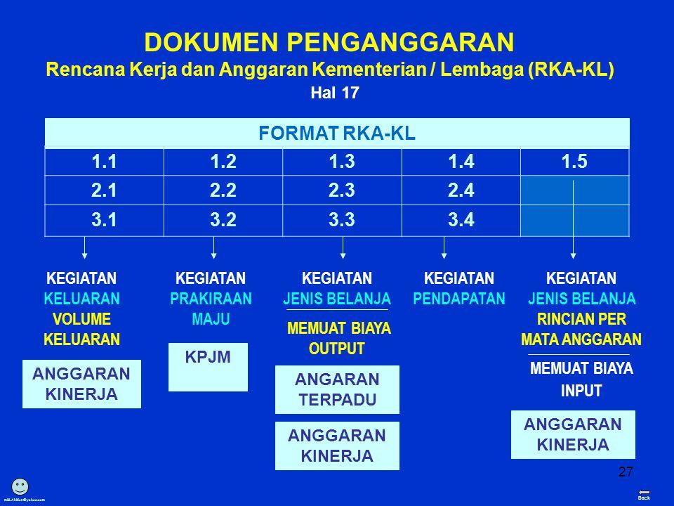 27 DOKUMEN PENGANGGARAN Rencana Kerja dan Anggaran Kementerian / Lembaga (RKA-KL) FORMAT RKA-KL 1.11.21.31.41.5 2.12.22.32.4 3.13.23.33.4 KEGIATAN KEL