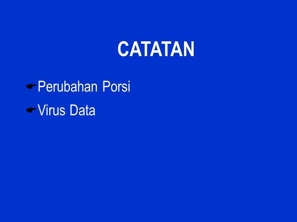  Perubahan Porsi  Virus Data CATATAN