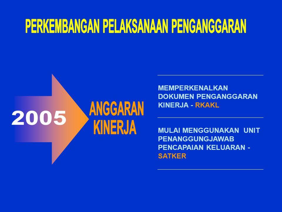 27 DOKUMEN PENGANGGARAN Rencana Kerja dan Anggaran Kementerian / Lembaga (RKA-KL) FORMAT RKA-KL 1.11.21.31.41.5 2.12.22.32.4 3.13.23.33.4 KEGIATAN KELUARAN VOLUME KELUARAN KEGIATAN PRAKIRAAN MAJU KEGIATAN JENIS BELANJA MEMUAT BIAYA OUTPUT KEGIATAN PENDAPATAN KEGIATAN JENIS BELANJA RINCIAN PER MATA ANGGARAN MEMUAT BIAYA INPUT ANGGARAN KINERJA KPJM ANGARAN TERPADU ANGGARAN KINERJA Back mBLANKon@yahoo.com Hal 17