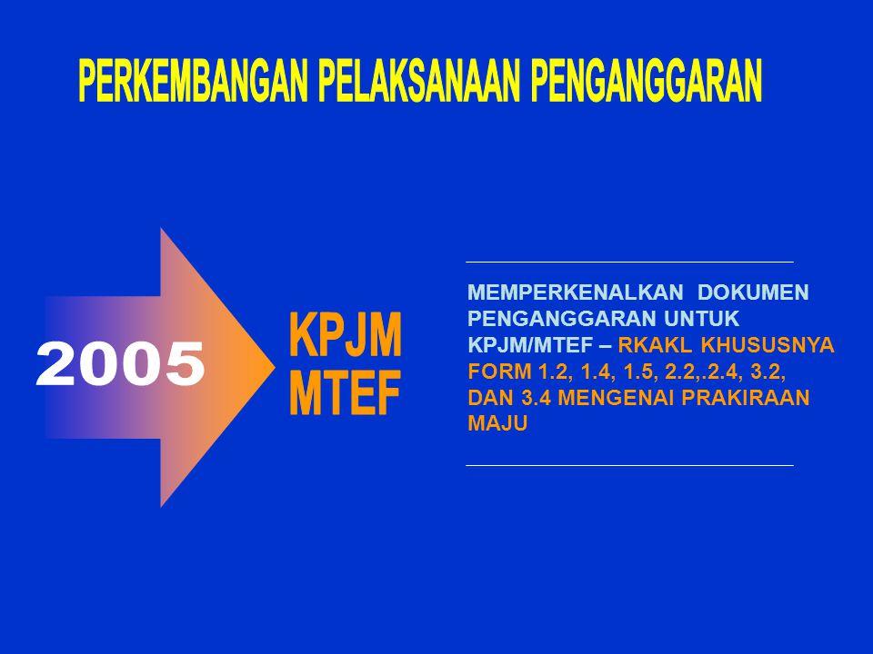 Program PPKK (XX.90.19) dihilangkan Dikonversi ke  Program TUPOKSI/TEKNISK/L  Program Penerapan Kepemerintahan yang baik (01.01.09)/(KB)  Menu ubah Program PPKK, pada Utility