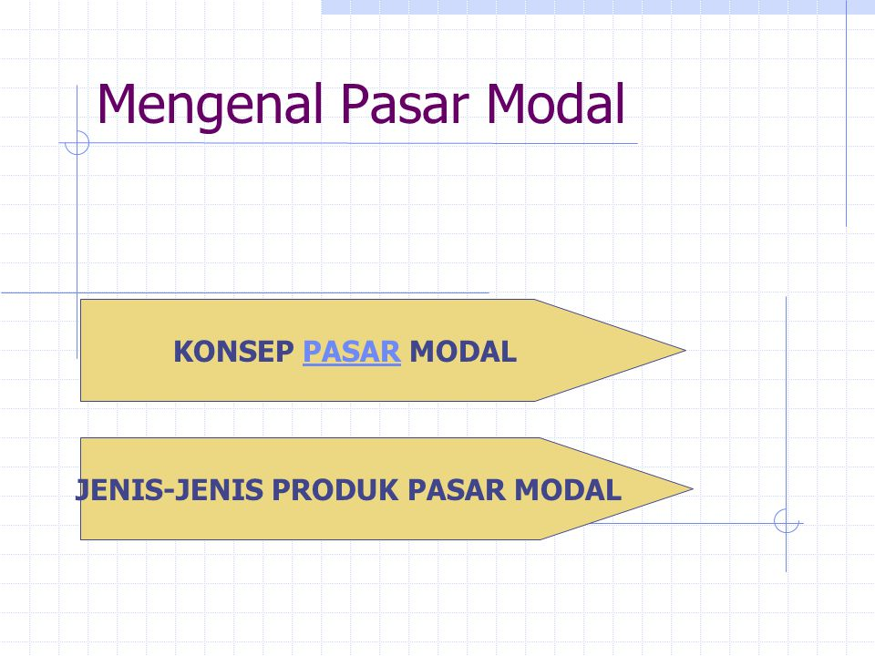 Mengenal Pasar Modal KONSEP PASAR MODAL JENIS-JENIS PRODUK PASAR MODAL