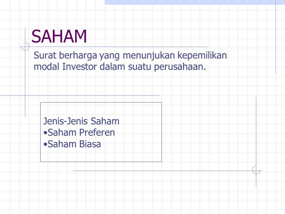 SAHAM Surat berharga yang menunjukan kepemilikan modal Investor dalam suatu perusahaan. Jenis-Jenis Saham Saham Preferen Saham Biasa