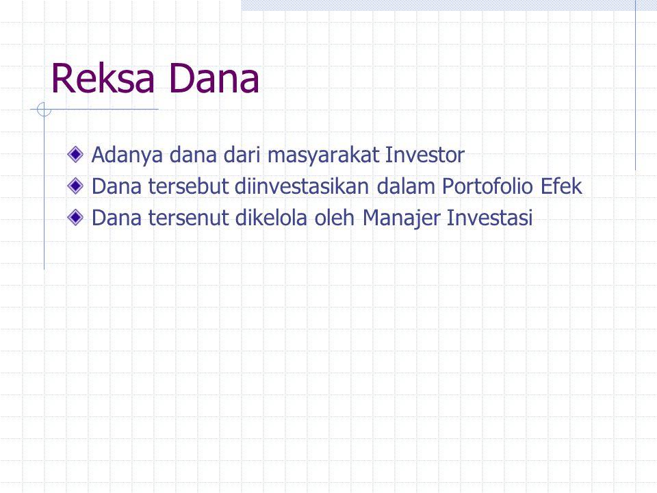 Reksa Dana Adanya dana dari masyarakat Investor Dana tersebut diinvestasikan dalam Portofolio Efek Dana tersenut dikelola oleh Manajer Investasi