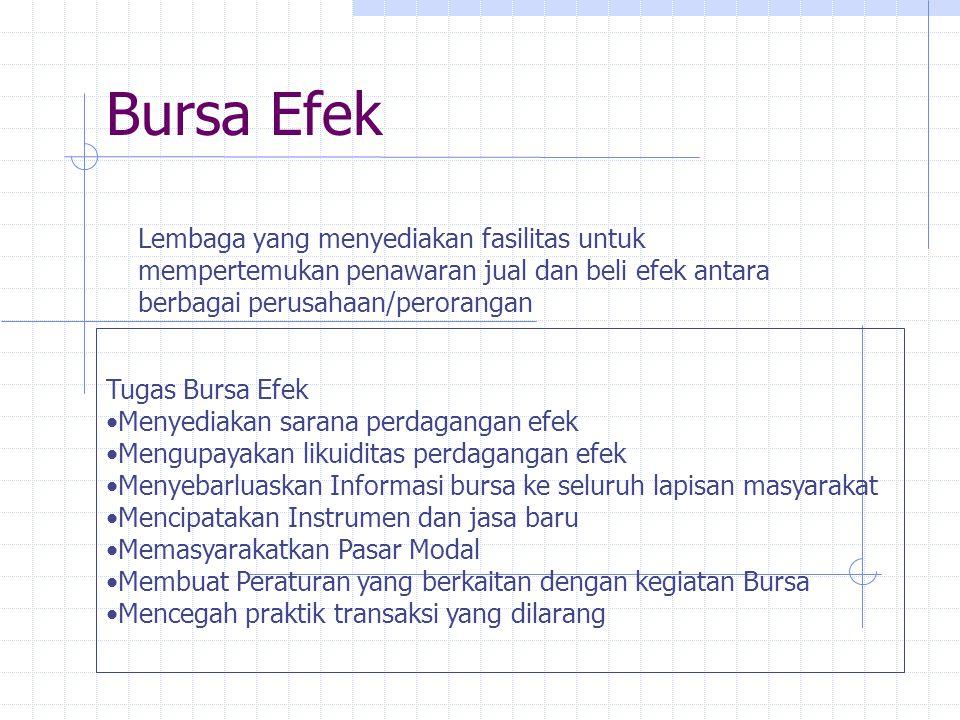 Bursa Efek Lembaga yang menyediakan fasilitas untuk mempertemukan penawaran jual dan beli efek antara berbagai perusahaan/perorangan Tugas Bursa Efek