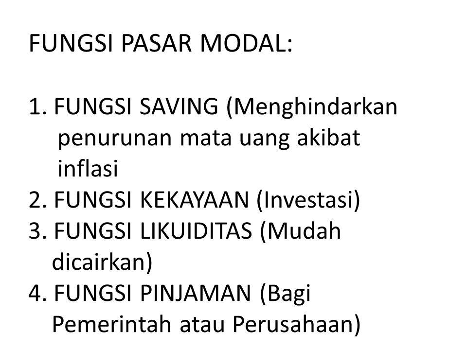 FUNGSI PASAR MODAL: 1. FUNGSI SAVING (Menghindarkan penurunan mata uang akibat inflasi 2. FUNGSI KEKAYAAN (Investasi) 3. FUNGSI LIKUIDITAS (Mudah dica