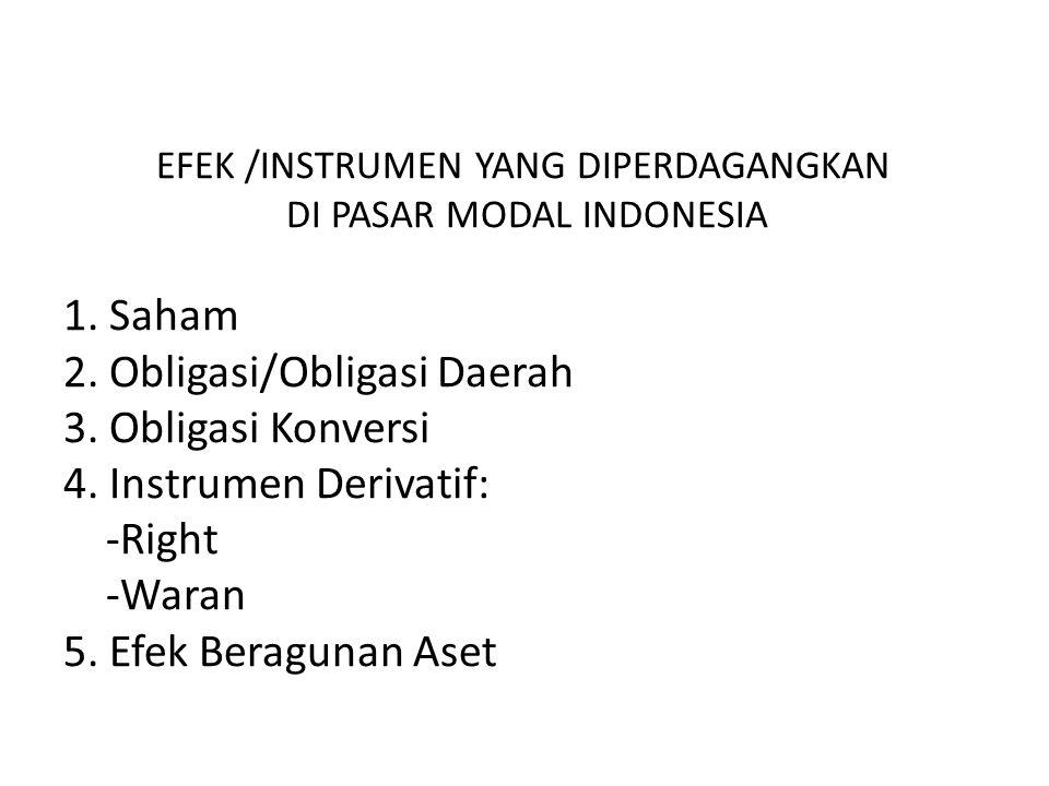 EFEK /INSTRUMEN YANG DIPERDAGANGKAN DI PASAR MODAL INDONESIA 1. Saham 2. Obligasi/Obligasi Daerah 3. Obligasi Konversi 4. Instrumen Derivatif: -Right