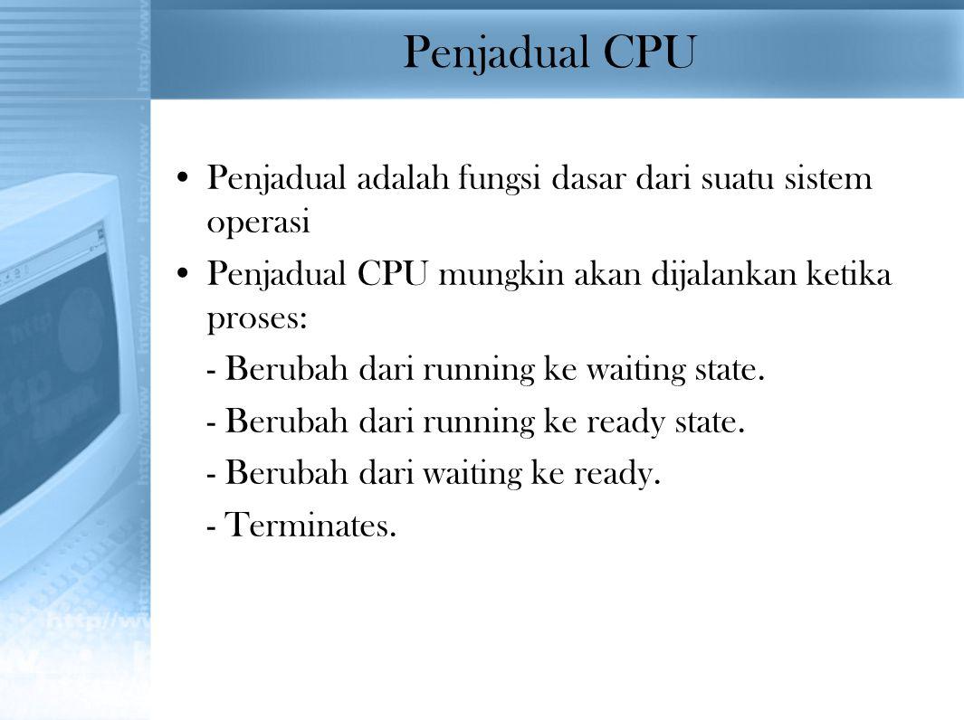 Penjadual CPU Penjadual adalah fungsi dasar dari suatu sistem operasi Penjadual CPU mungkin akan dijalankan ketika proses: - Berubah dari running ke w